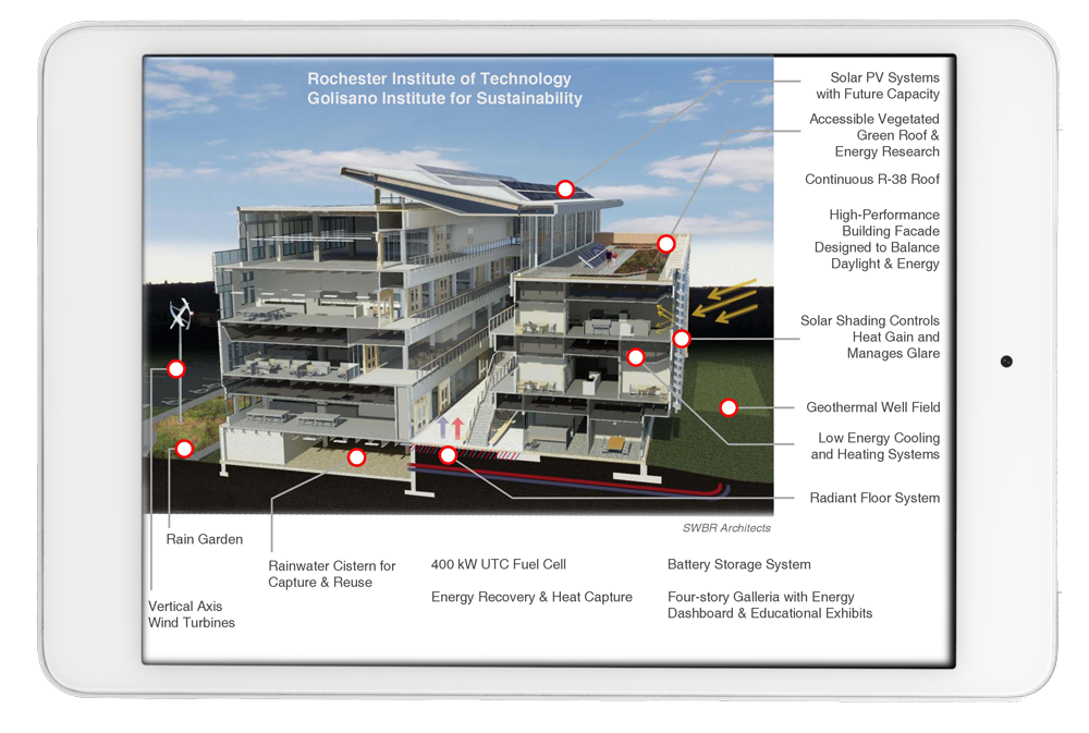 iPad with a building cutaway identifying the building sustainable features.