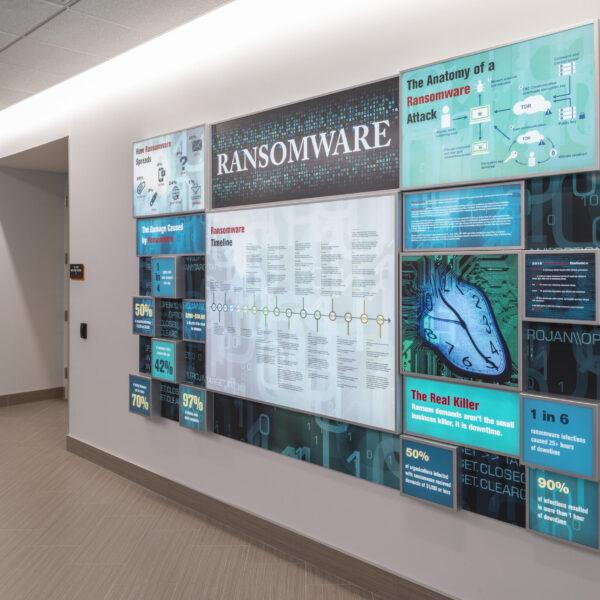RIT - Global Cybersecurity Institute
